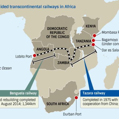 La ferrovia Trans-Africana potrebba trasformare il commercio regionale