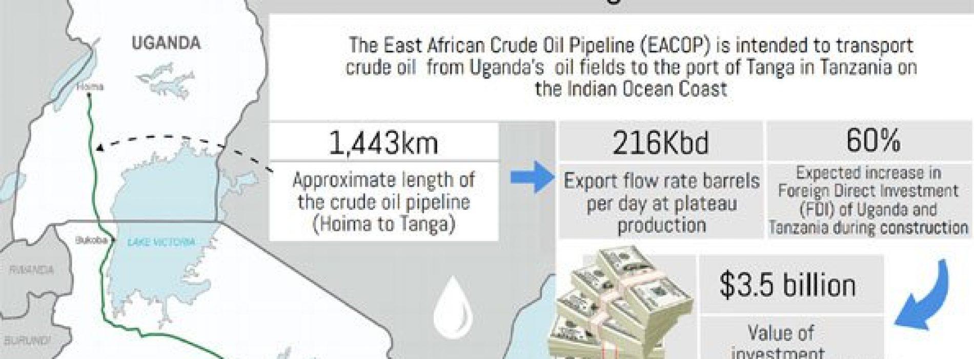 Tanzania: cosa significa l'oleodotto EACOP per il paese